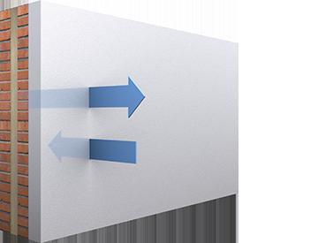 Princíp SkamoWall Board