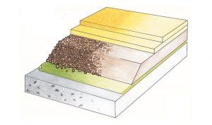 Podsyp plávajúcej podlahy na betónovom strope