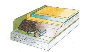 Podsyp plávajúcej podlahy s uložením siete