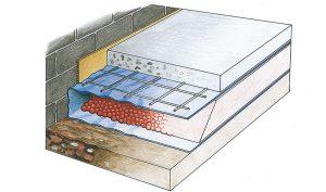 Zásyp pod betónovú podlahu