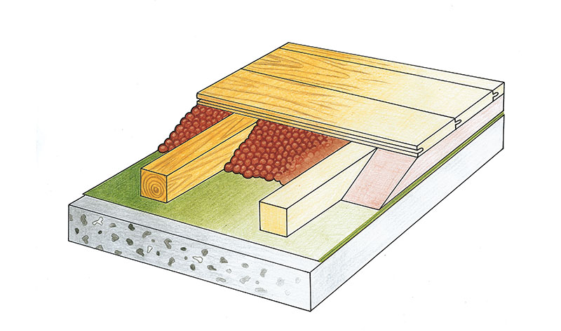 Zásyp betónového stropu pod drevenou podlahou