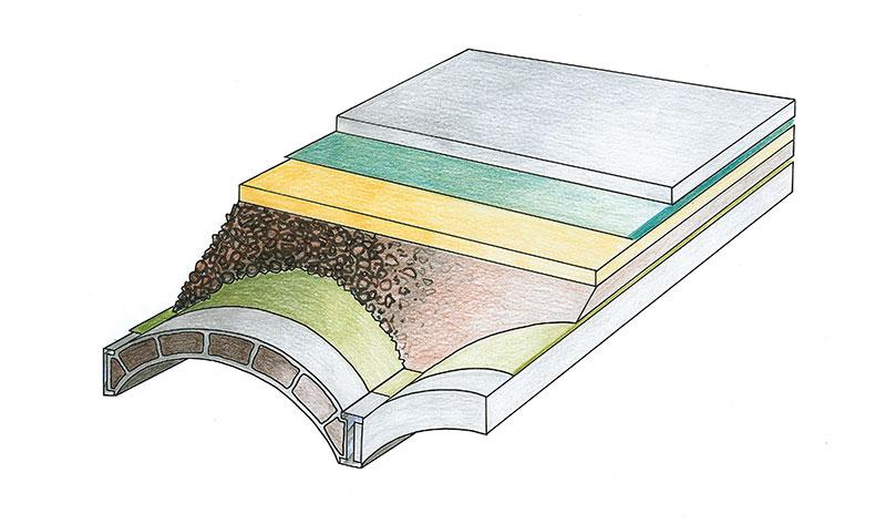 Zásyp klenby pod betónovou podlahou