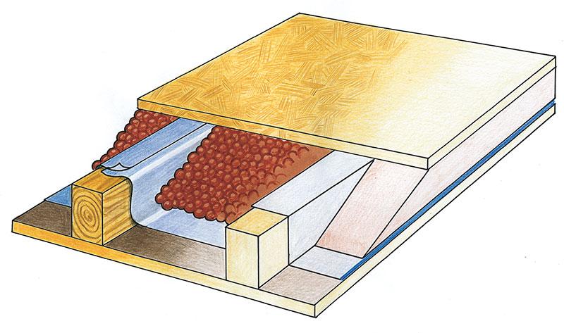 Zásyp trámového stropu pod podlahové dosky